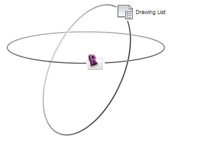 DrawingList