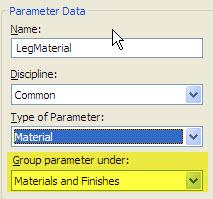 Paramgroup