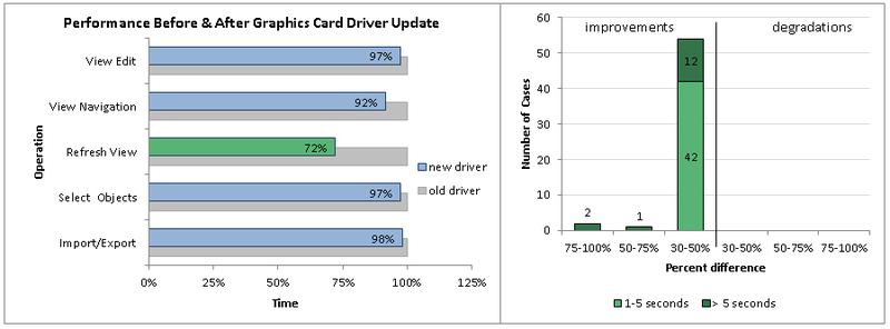 Driverupdate